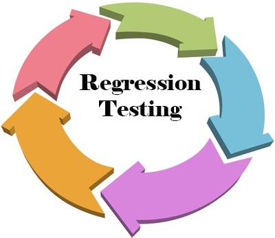 Importance of Regression Testing in Software Development