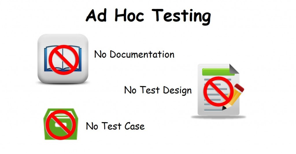 Ad Hoc Testing at a Glance