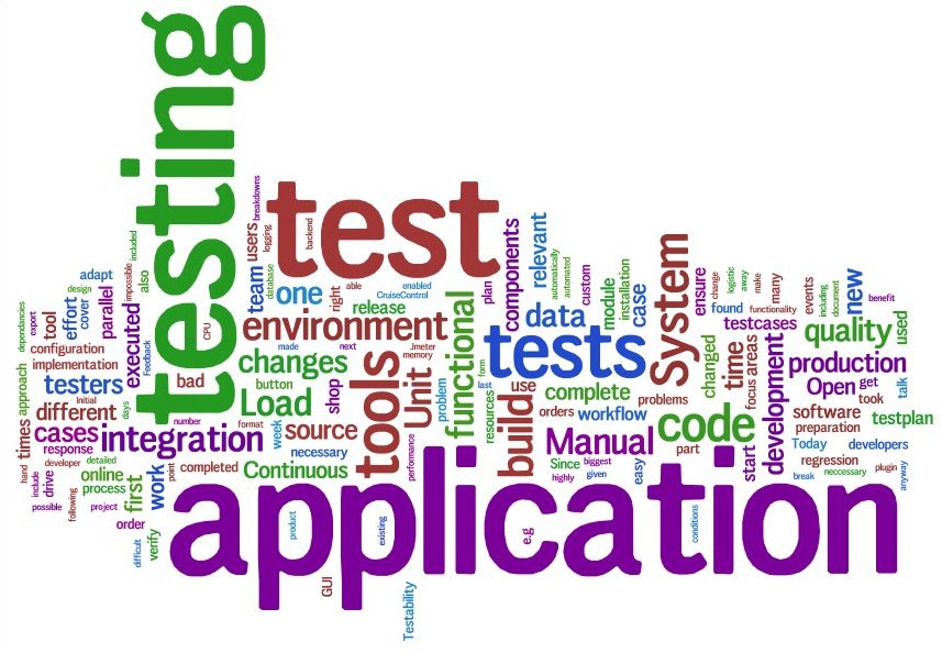 Testability - What is its role in Software Testing?
