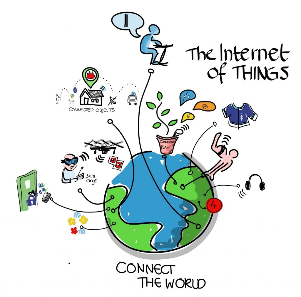 Internet of Things (Iot) - One of the top technologies of 2014