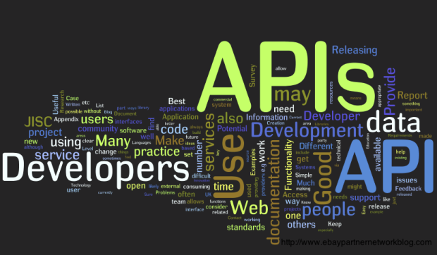 API Security Testing - A Necessity on the Testing Globe!