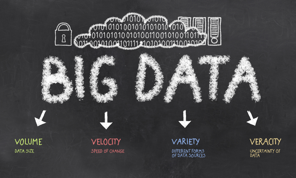 Some Prominent Advantages of Testing Big Data