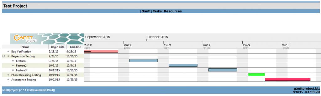 Gantt chart report in HTML format