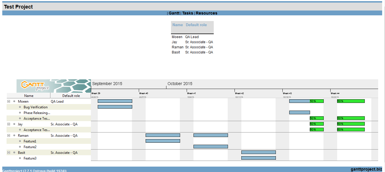 Gantt Chart A Project Management Tool The Official 360logica Blog