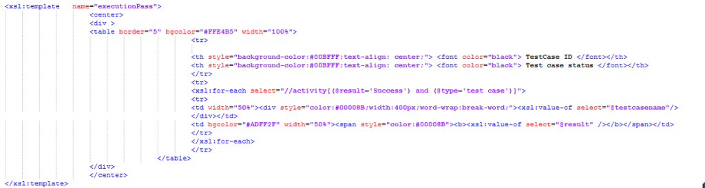 To show all passed test cases, you need to add the code mentioned below in '.xsl' file.