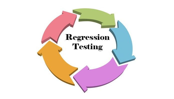 Regression Testing: Strategy, Framework, and Best Practices - The ...
